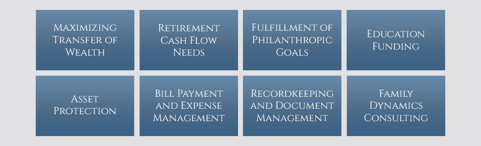 Diversified Trustu0027s Financial Advisory And Family Office Services Are  Designed To Provide A Comprehensive Wealth Management Solution To Our  Clients Through ...