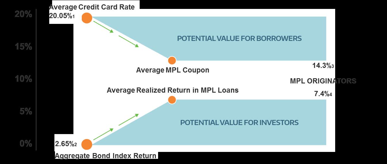 Cash loans psbank picture 7